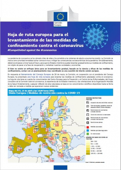 Hoja de ruta europea para el levantamiento de las medidas de confinamiento contra el coronavirus